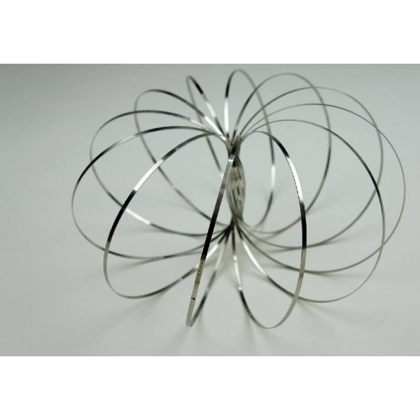 Infinity spring ring